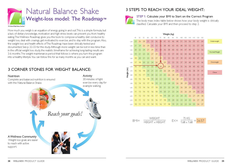 Nutrishake Cara Diet Sehat Alami Capai Berat Badan Ideal
